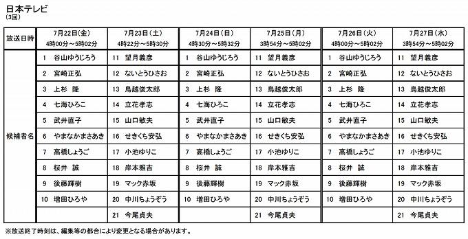 都知事選・政見放送・日本テレビ